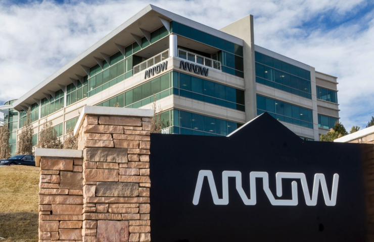 ARROW boosts Sales and Operations productivity by 35%